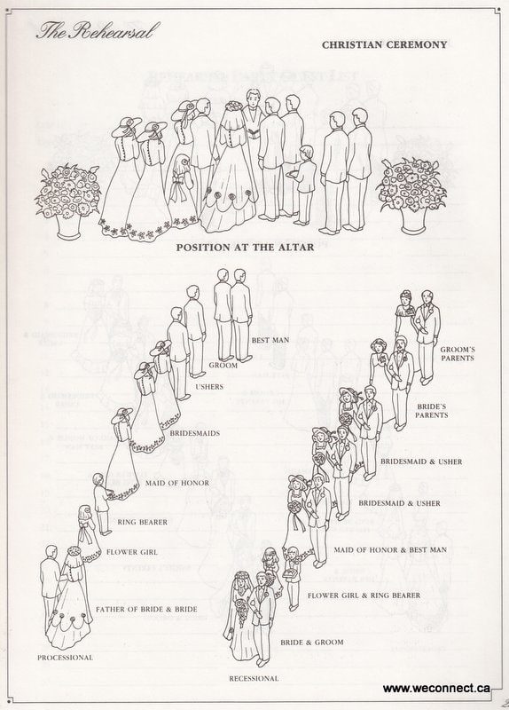 Order Of Processional For Wedding - Unique Wedding Ideas